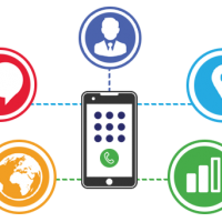 Call tracking and IVR